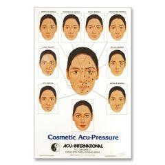 Cosmetic Chart
