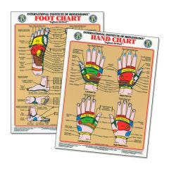 Foot and Hand Charts